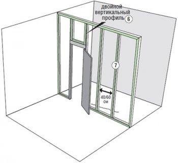 Дверной проем из гипсокартона — монтаж двери в перегородке